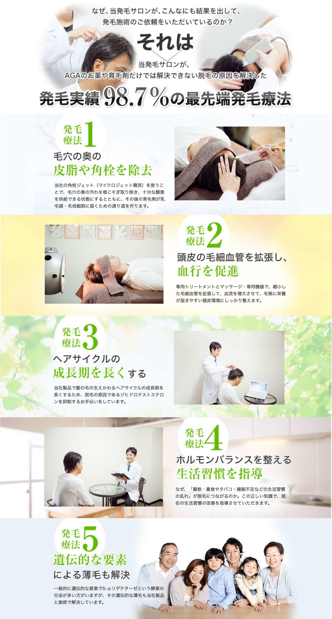 発毛療法の手順